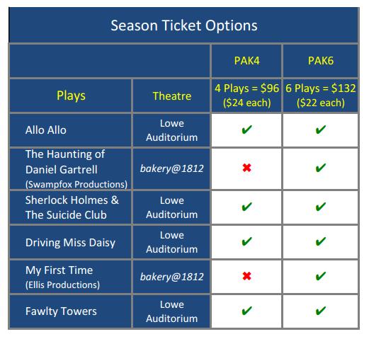 season pass 2016